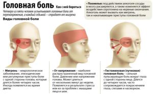 Почему давит на уши и болит голова?