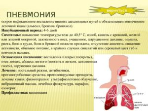 Признаки пневмонии: какой кашель при воспалении легких?
