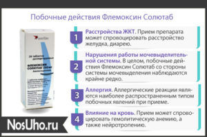Флемоксин Солютаб: назначение антибиотика, дозировка и побочные действия