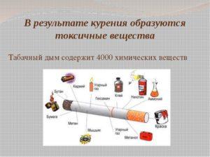 Можно ли курить, когда болит горло вред табачного дыма на слизистую горла