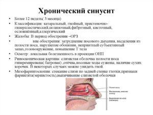 Гайморит без температуры причины появления и лечение