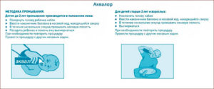 Советы родителям: как промывать нос физраствором грудничку