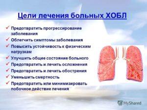 ХОЛБ симптомы, причины и методы лечения заболевания легких