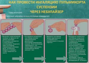 Как правильно использовать Пульмикорт детям для ингаляций