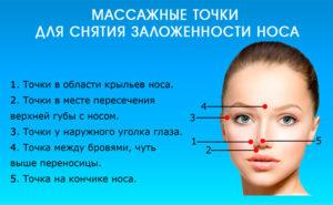 Как быстро и эффективно вылечить заложенность носа в домашних условиях