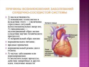 Появление сердечного кашля как признак заболевания сердечно-сосудистой системы