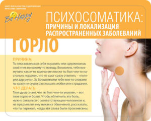 Почему болит горло: психосоматика и ее особенности