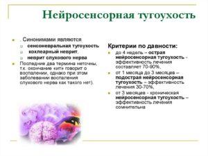 Нейросенсорная тугоухость: диагностика, симптомы и лечение болезни