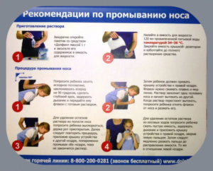 Как правильно промывать нос Долфином: приготовление раствора и процедура промывания