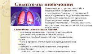 Причины и первые признаки воспаления легких у взрослых