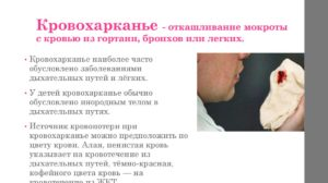 Кровь из горла: основные причины симптома