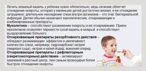 Что делать у ребенка кашель до рвоты: причины и методы безопасного лечения