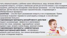 Эффективное лечение мокрого кашля у детей