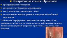 Острый гнойный отит: стадии, симптомы и лечение заболевания