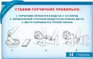 Горчичники при кашле для детей: показания и противопоказания