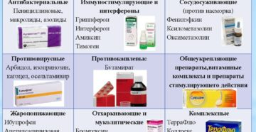 Простуда без температуры как лечить: медикаментозные препараты, антибиотики и народные рецепты